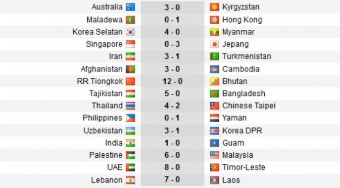 Kualifikasi Piala Dunia 2018 Asean Merana Tiongkok Menang 12 0 Bola Liputan6 Com